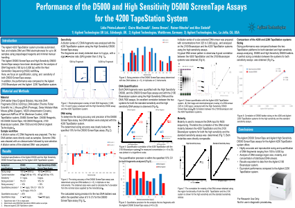 Performance of the D5000 and High Sensitivity D5000 ScreenTape Assays for the 4200 TapeStation System