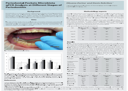 Periodontal Pockets Microbiota qPCR Analysis at Different Stages of Periodontitis