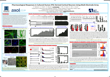 Pharmacological Responses in Cultured Human iPSC-Derived Cortical Neurons Using Multi-Electrode Array