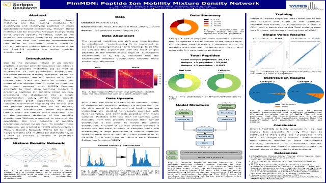 PimMDN: Peptide Ion Mobility Mixture Density Network