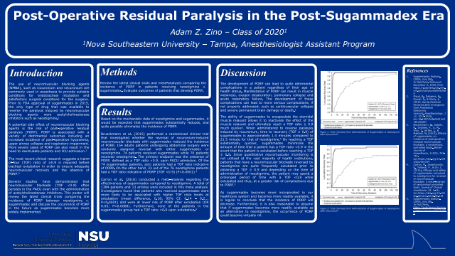 Post-Operative Residual Paralysis in the Post-Sugammadex Era