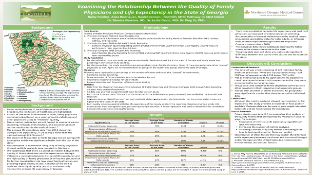 Pre-Med Student: Examining the Relationship Between the Quality of Family Physicians and Life Expectancy in the State of Georgia
