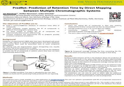 PredRet: Prediction of Retention Time by Direct Mapping between Multiple Chromatographic Systems
