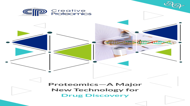 Proteomics a Major New Technology for Drug Discovery