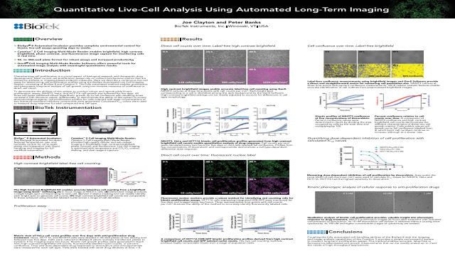 Quantitative Live-Cell Analysis Using Automated Long-Term Imaging