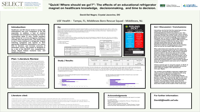 """Quick! Where should we go!?"": The effects of an educational refrigerator magnet on healthcare knowledge, decision making, and time to decision"