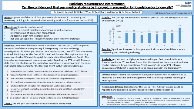 Radiology requesting and interpretation: Can the confidence of final year medical students be improved, in preparation for foundation doctor on-calls?
