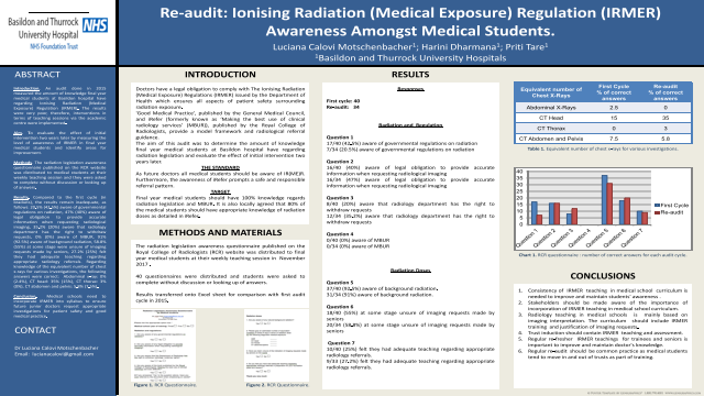 Re-audit: Ionising Radiation (Medical Exposure) Regulation (IRMER) Awareness Amongst Medical Students