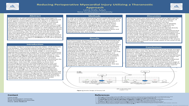 Reducing Perioperative Myocardial Injury Utilizing a Theranostic Approach