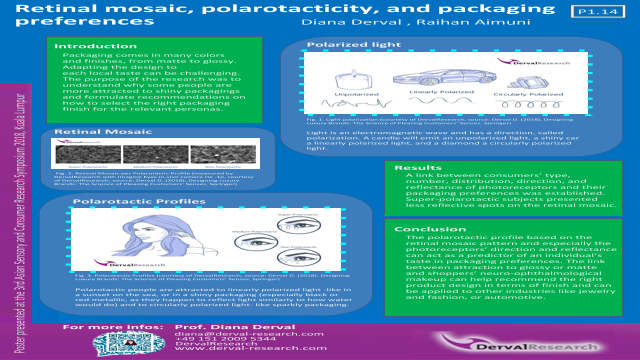 Retinal mosaic, polarotacticity, and packaging preferences