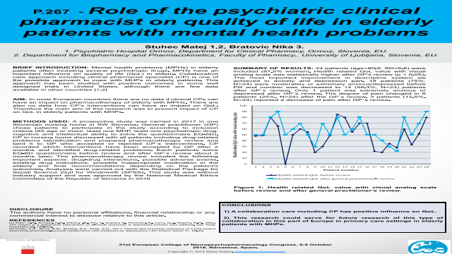 Role of the psychiatric clinical pharmacist on quality of life in elderly patients with mental health problems