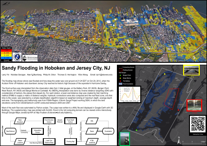 Sandy Flooding in Hoboken and Jersey City, NJ