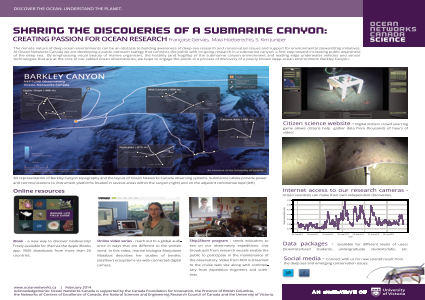 Sharing the Discoveries of a Submarine Canyon: Creating Passion for Ocean Research