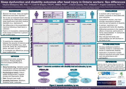 Sleep dysfunction and disability outcomes after head injury among Ontario workers: