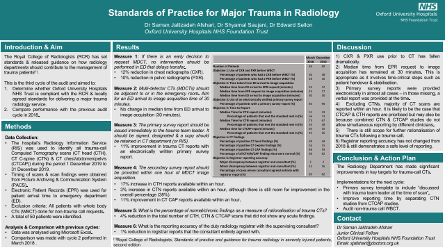 Standards of Practice for Major Trauma in Radiology