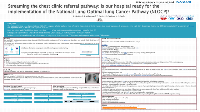 Streaming the chest clinic referral pathway: Is our hospital ready for the implementation of the National Lung Optimal lung Cancer Pathway (NLOCP)?