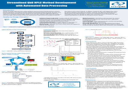 Streamlined QbD HPLC Method Development with Automated Data Processing