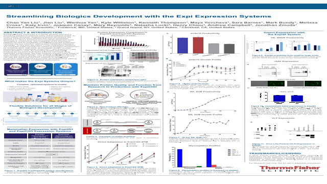 Streamlining Biologics Development with the Expi Expression Systems