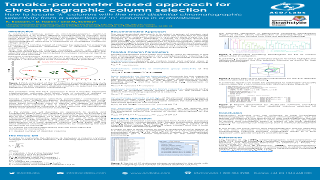 Tanaka-parameter based approach for chromatographic column selection How to locate 'k' columns with the most dissimilar chromatographic selectivity from a selection of 'n' columns in a database
