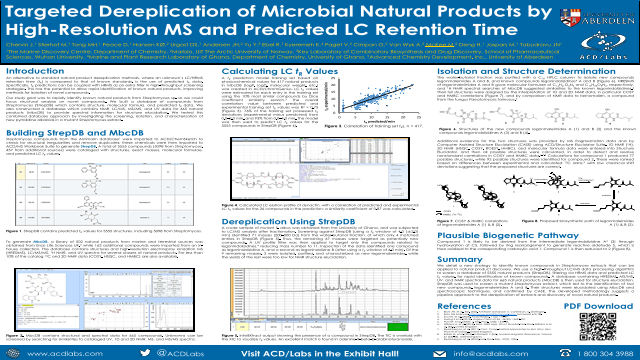 Targeted Dereplication of Microbial Natural Products by High-Resolution MS and Predicted LC Retention Time