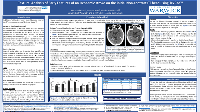 Textural Analysis of Early Features of an Ischaemic stroke on the initial Non-contrast CT head using TexRad™