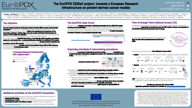 The EurOPDX EDIReX project: towards a European Research Infrastructure on patient-derived cancer models
