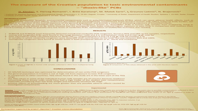 "The exposure of the Croatian population to toxic environmental contaminants – ""dioxin-like"" PCBs"