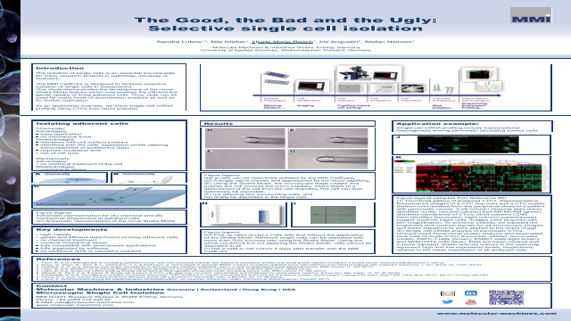 The Good, the Bad and the Ugly: Selective single cell isolation