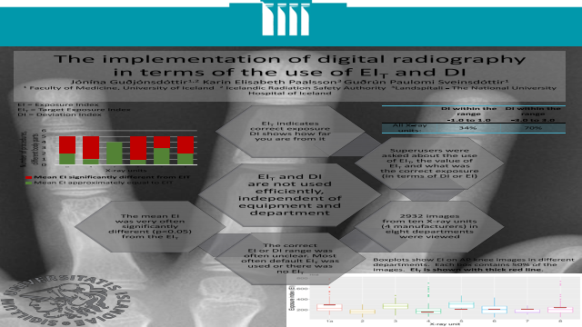 The implementation of digital radiography in terms of the use of target exposure index and deviation index