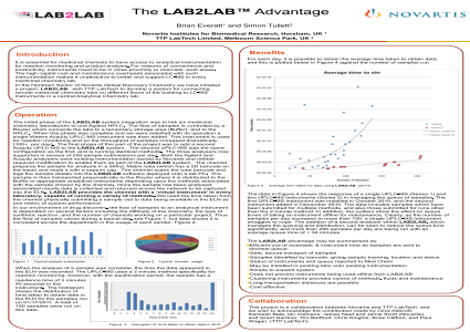 The LAB2LAB™Advantage
