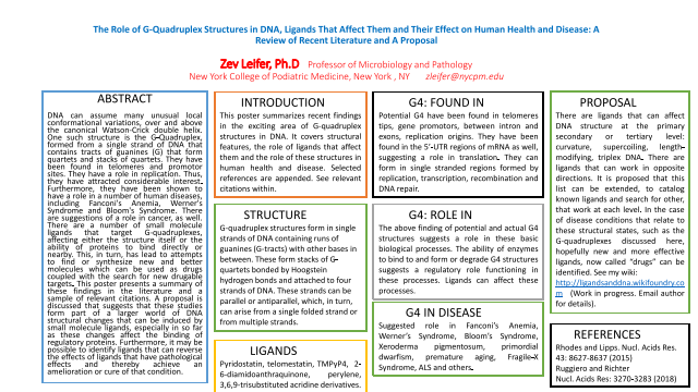 The Role of G-Quadruplex Structures in DNA, Ligands That Affect Them and Their Effect on Human Health and Disease: A Review of Recent Literature and A Proposal
