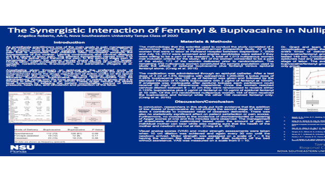 The Synergistic Interaction of Fentanyl & Bupivicaine in Nulliparous Women