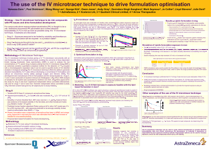 The use of the IV microtracer technique to drive formulation optimisation