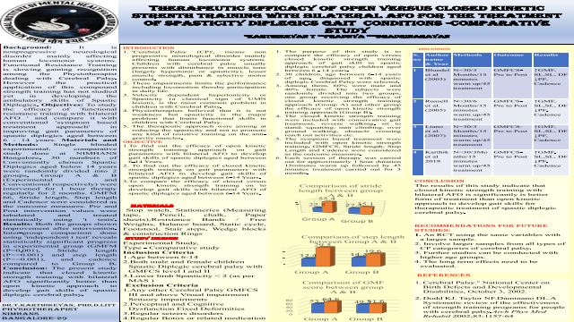 THERAPEUTIC EFFICACY OF OPEN VERSUS CLOSED KINETIC STRENTH TRAINING WITH BILATERAL AFO FOR THE TREATMENT OF SPASTICITY DIPLEGICS GAIT  CONDITIONS -COMPARATIVE STUDY