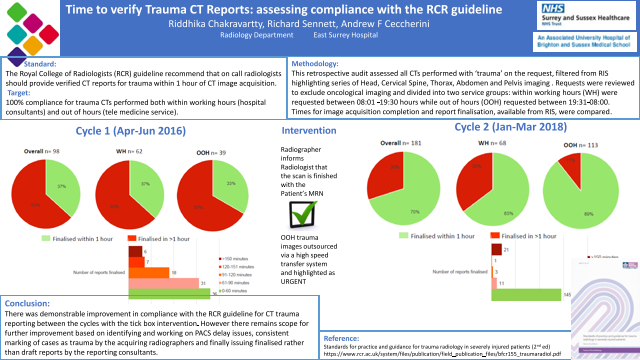 Time to verify trauma CT reports: assessing compliance with the RCR Guideline