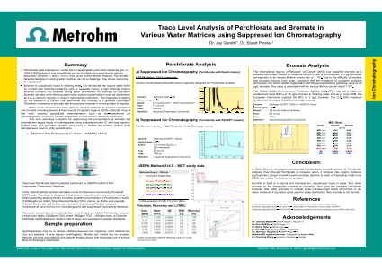 Trace Level Analysis of Perchlorate and Bromate in Various Water Matrices using Suppressed Ion Chromatography