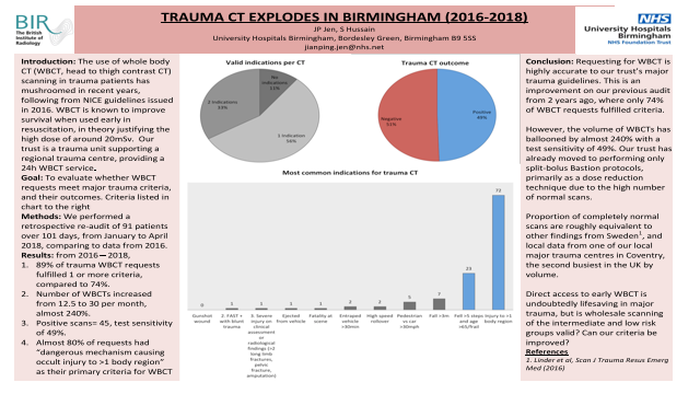 Trauma CT Explodes in Birmingham (2016-2018)
