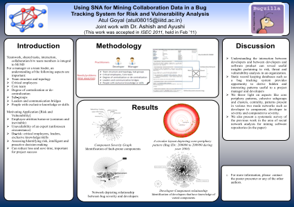 Using SNA for Mining Collaboration Data in a Bug Tracking System for Risk and Vulnerability Analysis