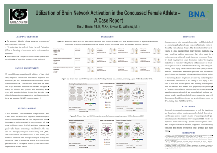 Utilization of Brain Network Activation in the Concussed Female Athlete – A Case Report