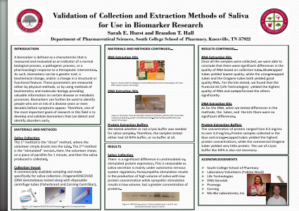 Validation of Collection and Extraction Methods of Saliva for Use in Biomarker Research