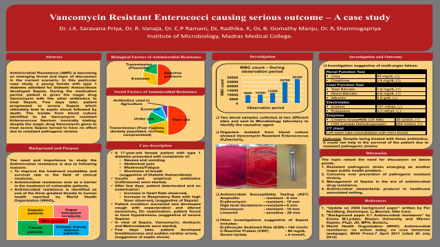 Vancomycin resistant Enterococci causing serious outcome