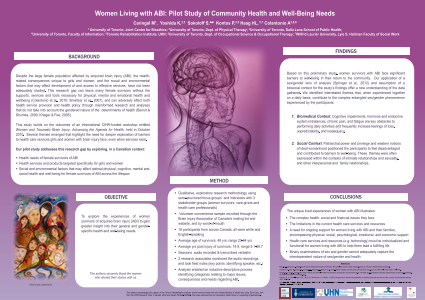 Women living with ABI: Pilot study of community health and well-being needs