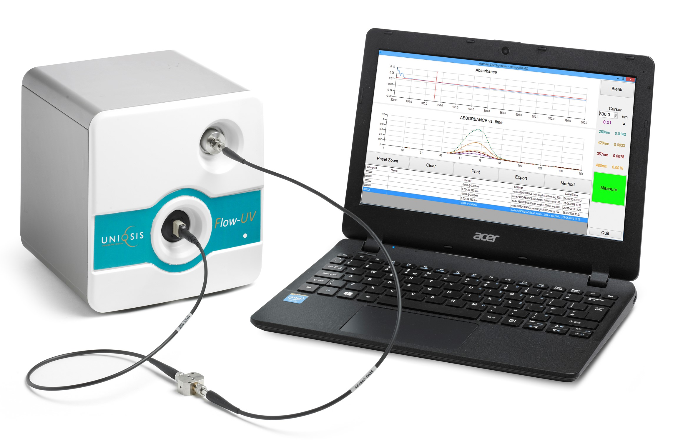 Flow-UV™ in-line UV-Vis spectrophotometer for FlowLab™