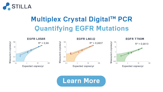 QUANTIFYING EGFR MUTATIONS WITH MULTIPLEX CRYSTAL DPCR