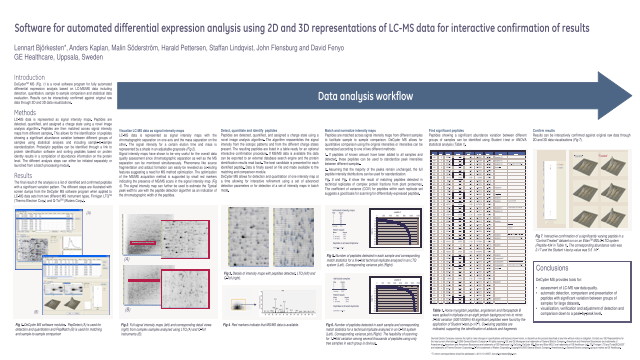 Software for Automated Differential Expression Using 2D and 3D Representations of LC-MS Data Interactive Confirmation of Results