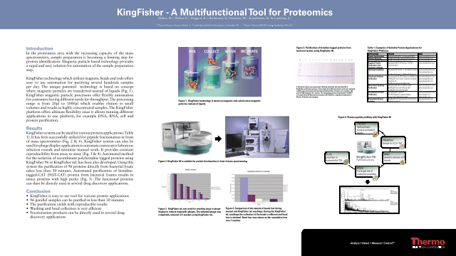 KingFisher - A Multifunctional Tool for Proteomics