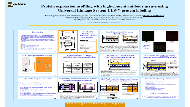 Protein Expression Profiling with High-Content Antibody Arrays using Universal Linkage System ULS™ Protein Labeling