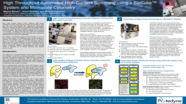 High Throughput Automated High Content Screening using a BioCube™ System and Microplate Cytometry