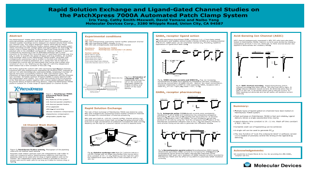 Rapid Solution Exchange and Ligand-Gated Channel Studies on the PatchXpress 7000A Automated Patch Clamp System