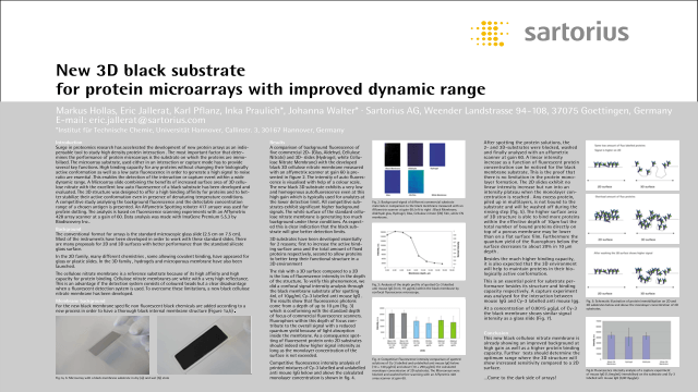 New 3D Black Substrate for Protein Microarrays with Improved Dynamic Range